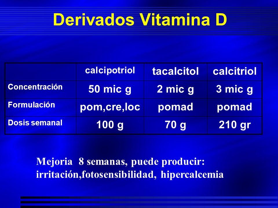 Derivados Vitamina D calcipotriol tacalcitolcalcitriol Concentración 50 mic g2 mic g3 mic g Formulación pom,cre,locpomad Dosis semanal 100 g70 g210 gr