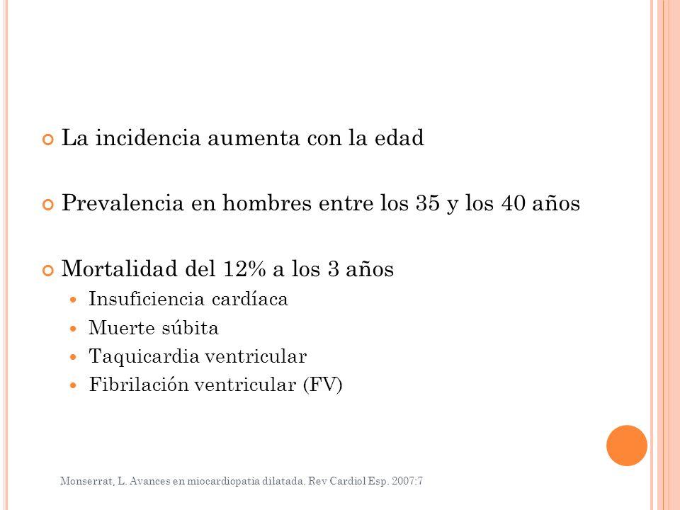 La incidencia aumenta con la edad Prevalencia en hombres entre los 35 y los 40 años Mortalidad del 12% a los 3 años Insuficiencia cardíaca Muerte súbi