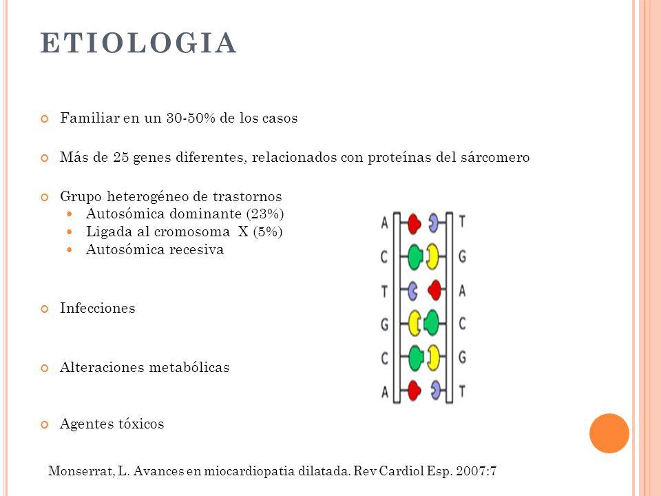 ETIOLOGIA Familiar en un 30-50% de los casos Más de 25 genes diferentes, relacionados con proteínas del sárcomero Grupo heterogéneo de trastornos Auto