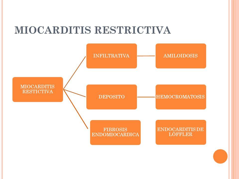 MIOCARDITIS RESTRICTIVA MIOCARDITIS RESTICTIVA INFILTRATIVAAMILOIDOSISDEPOSITOHEMOCROMATOSIS FIBROSIS ENDOMIOCARDICA ENDOCARDITIS DE LÖFFLER