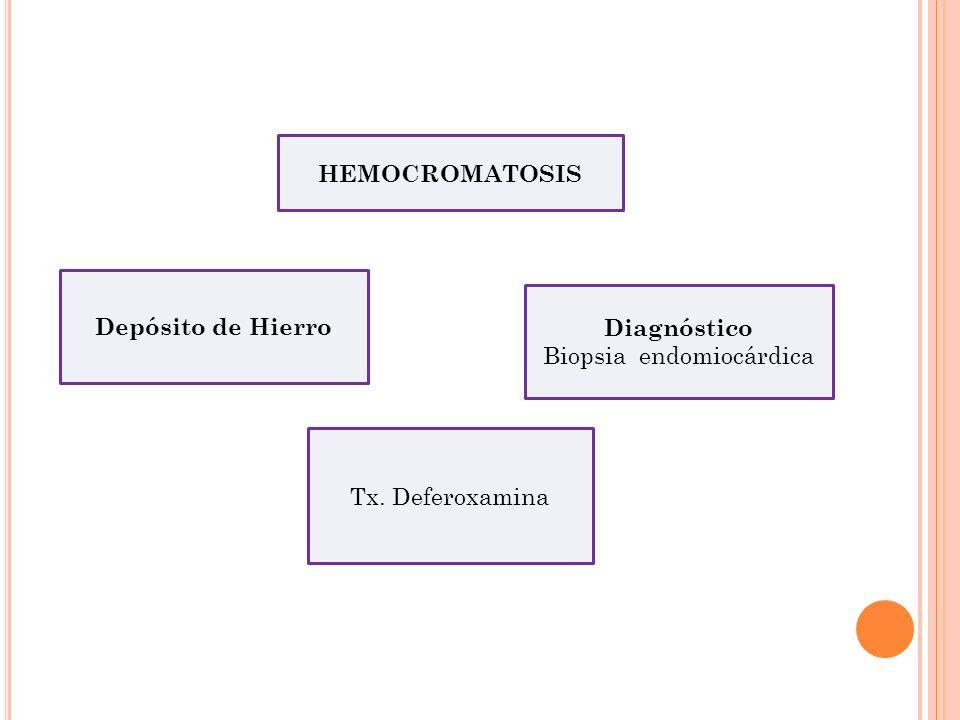 HEMOCROMATOSIS Depósito de Hierro Diagnóstico Biopsia endomiocárdica Tx. Deferoxamina