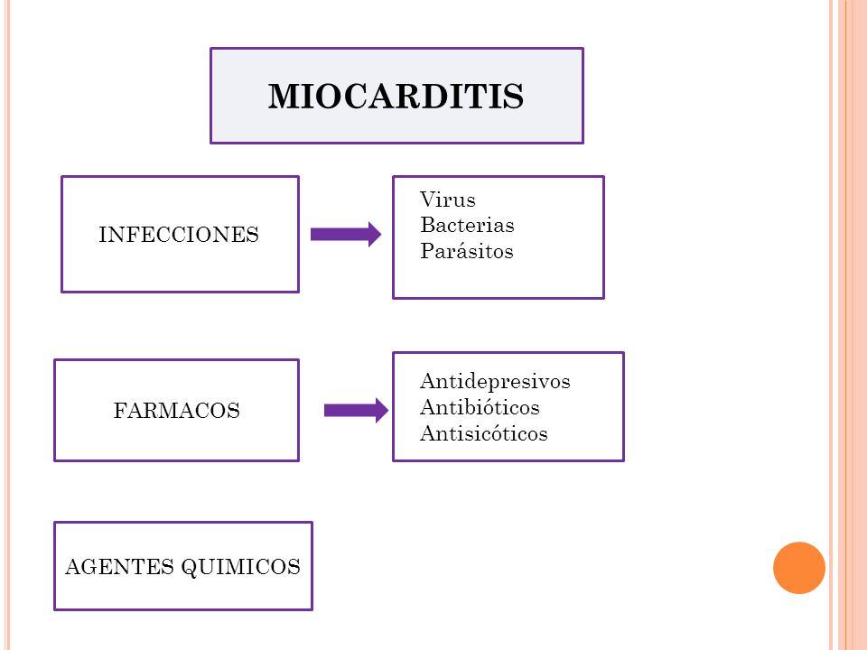 MIOCARDITIS FARMACOS INFECCIONES AGENTES QUIMICOS Virus Bacterias Parásitos Antidepresivos Antibióticos Antisicóticos