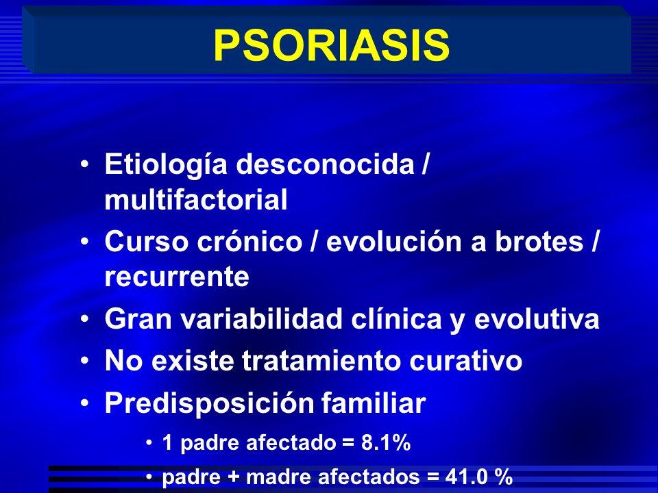 PSORIASIS Etiología desconocida / multifactorial Curso crónico / evolución a brotes / recurrente Gran variabilidad clínica y evolutiva No existe trata