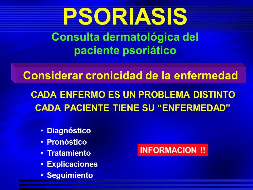 PSORIASIS Consulta dermatológica del paciente psoriático CADA ENFERMO ES UN PROBLEMA DISTINTO CADA PACIENTE TIENE SU ENFERMEDAD Diagnóstico Pronóstico