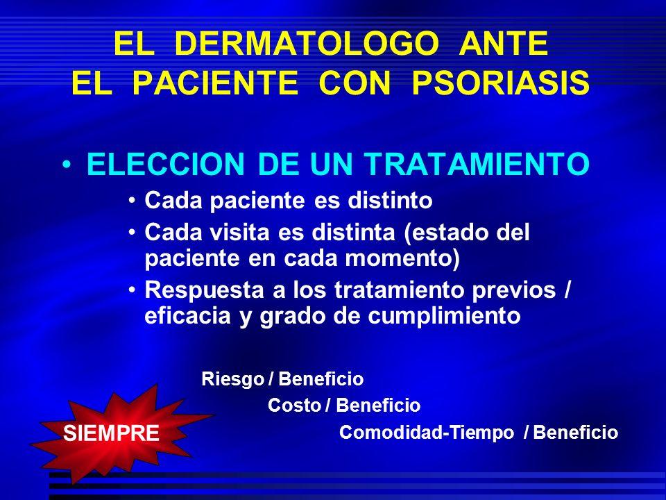 PSORIASIS Actitud terapéutica Prevenir brotes: evitar factores desencadenantes Evitar los traumatismos en la piel (rascado, quemaduras solares, cirugía).