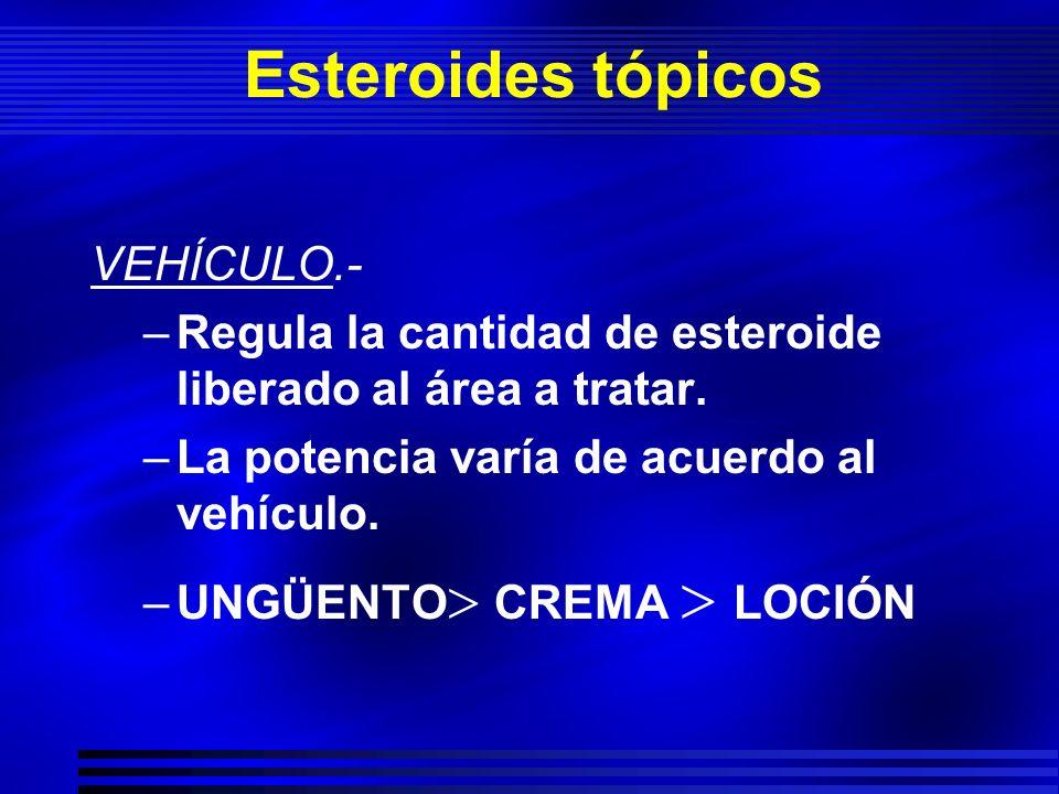 CORTICOIDES DOSIFICACION VARIACION ANATOMICA FUNCION DE BARRERA ALETERADA HIDRATACION VEHICULO EDAD.