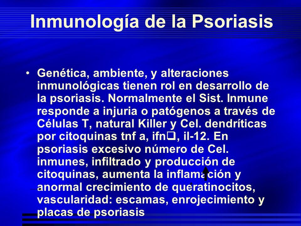 Inmunología de la Psoriasis Genética, ambiente, y alteraciones inmunológicas tienen rol en desarrollo de la psoriasis. Normalmente el Sist. Inmune res