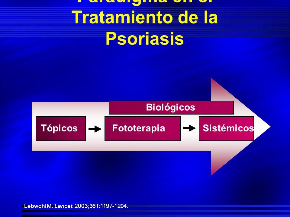 Paradigma en el Tratamiento de la Psoriasis TópicosFototerapiaSistémicos Biológicos Lebwohl M. Lancet. 2003;361:1197-1204.