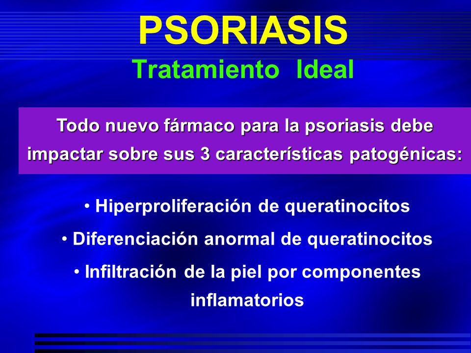 PSORIASIS Tratamiento Ideal Hiperproliferación de queratinocitos Diferenciación anormal de queratinocitos Infiltración de la piel por componentes infl