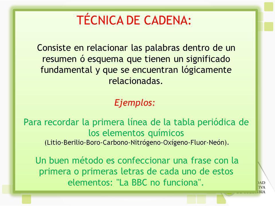 TÉCNICA DE CADENA: Consiste en relacionar las palabras dentro de un resumen ó esquema que tienen un significado fundamental y que se encuentran lógicamente relacionadas.