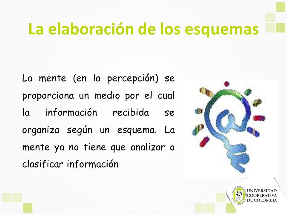 La elaboración de los esquemas La mente (en la percepción) se proporciona un medio por el cual la información recibida se organiza según un esquema. L