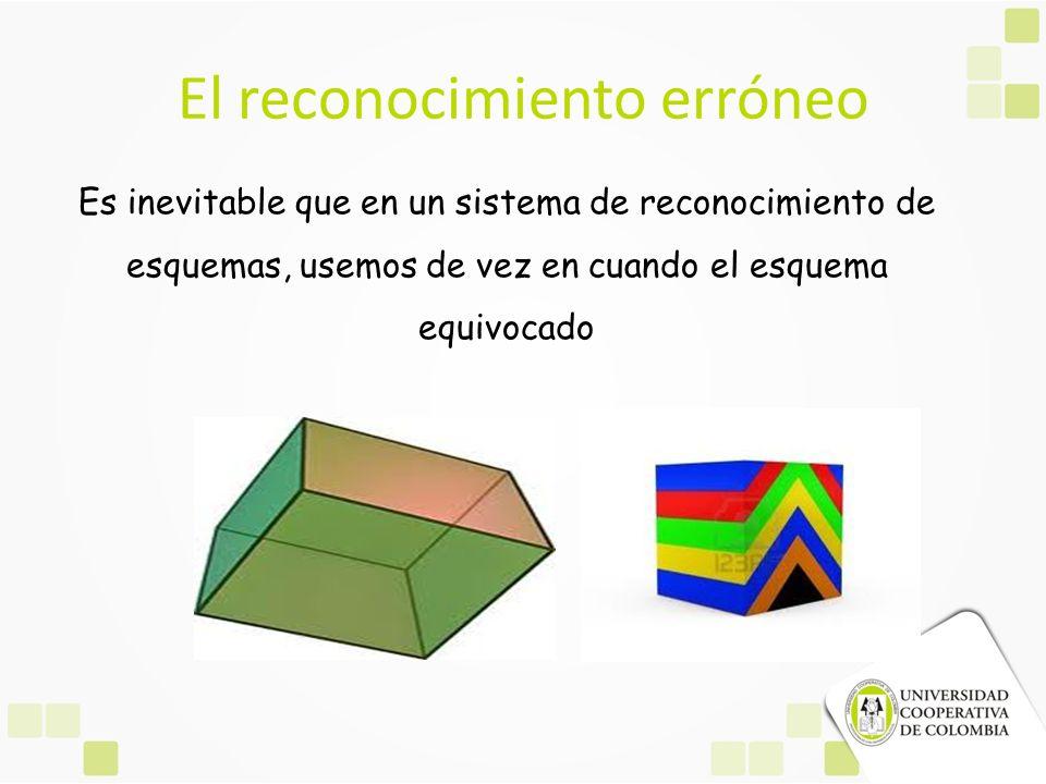El reconocimiento erróneo Es inevitable que en un sistema de reconocimiento de esquemas, usemos de vez en cuando el esquema equivocado