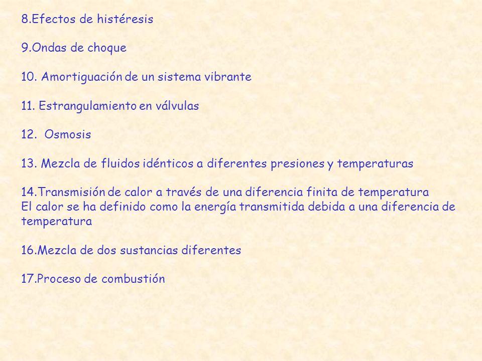 Es lo mismo transmitir calor de un cuerpo frío a uno caliente que de uno caliente a uno frío.