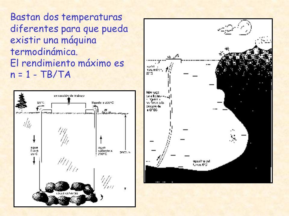 Bastan dos temperaturas diferentes para que pueda existir una máquina termodinámica. El rendimiento máximo es n = 1 - TB/TA