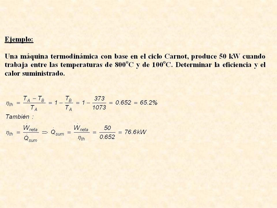 12.4 Ciclo Carnot negativo (REFRIGERADOR CARNOT) Este ciclo termodinámico inverso presenta exactamente los mismos procesos que el ciclo de Carnot directo (1-2):expansión adiabática reversible (2-3):expansión isotérmica reversible (T B ) (3-4):compresión adiabática reversible (4-1):compresión isotérmica reversible (T A )