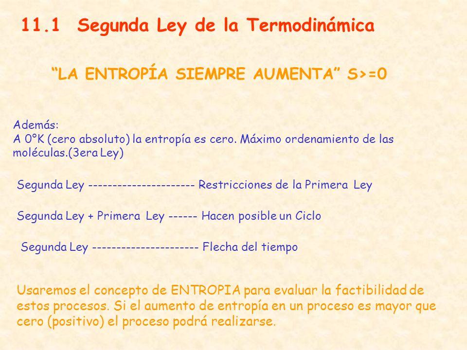 11.1 Segunda Ley de la Termodinámica LA ENTROPÍA SIEMPRE AUMENTA S>=0 Además: A 0°K (cero absoluto) la entropía es cero. Máximo ordenamiento de las mo