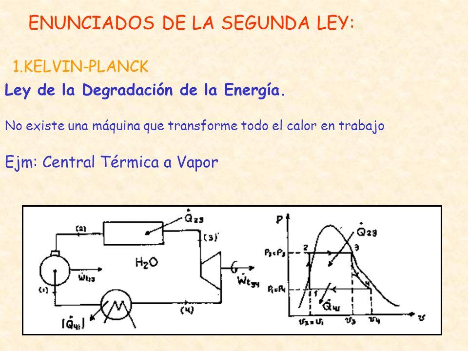 Lo contrario, es decir el trabajo se puede transformar enteramente en calor (trabajo de fricción) Ejm: Central Térmica a Gas.