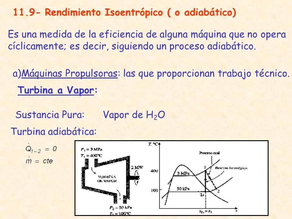 11.9- Rendimiento Isoentrópico ( o adiabático) Turbina adiabática: Es una medida de la eficiencia de alguna máquina que no opera cíclicamente; es deci