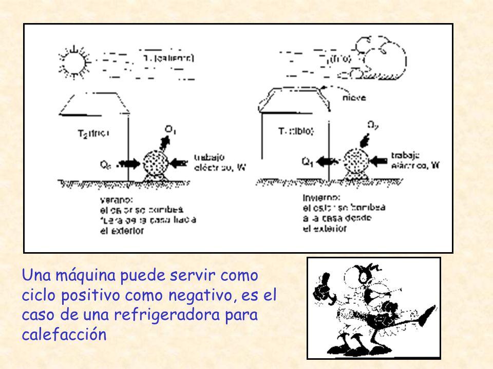 1.CLAUSIUS Es imposible que el calor pase, por si sólo, desde una región de menor temperatura hasta otra de mayor temperatura.