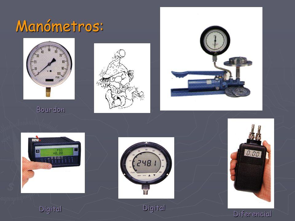Manómetros: Digital Digital Diferencial Bourdon