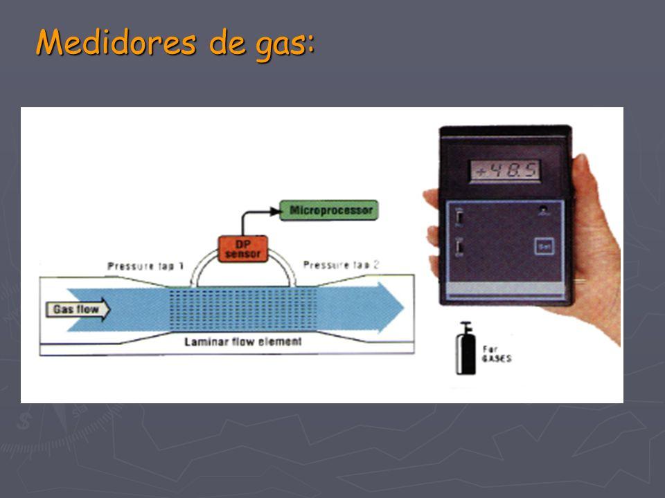 Medidores de gas: