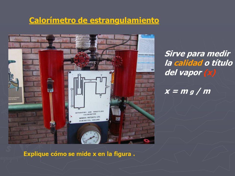 Calorímetro de estrangulamiento Sirve para medir la calidad o título del vapor (x) x = m g / m Explique cómo se mide x en la figura.
