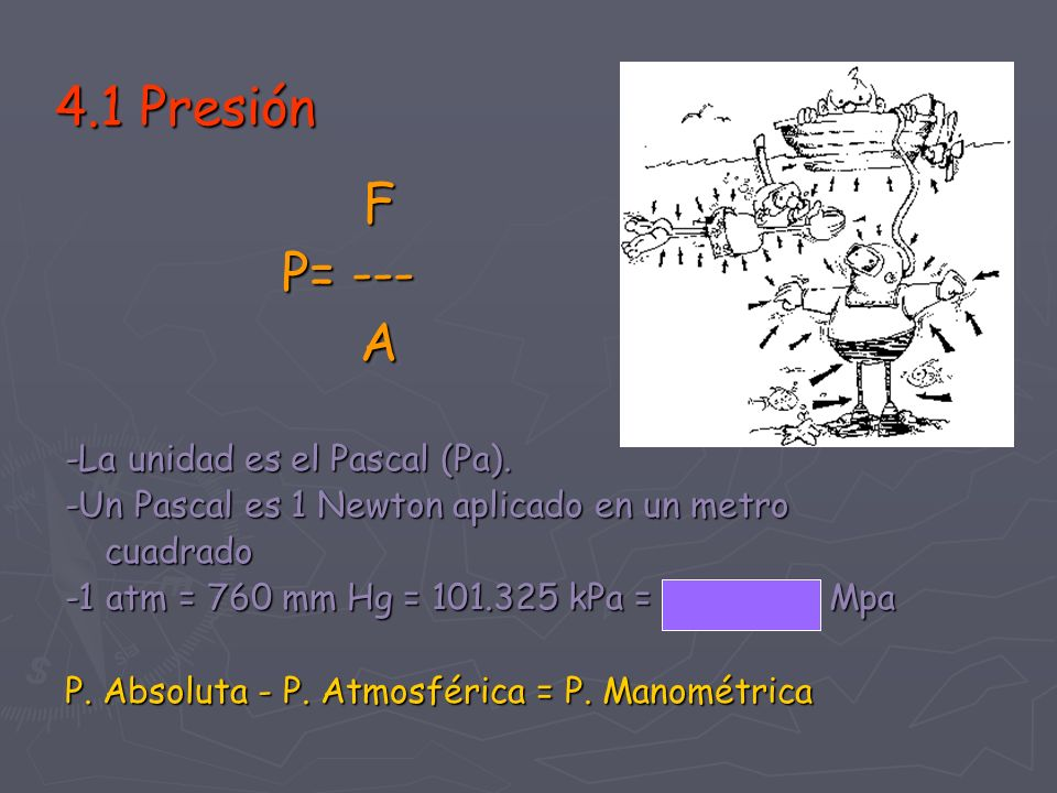 4.1 Presión F P= --- P= --- A F A -La unidad es el Pascal (Pa). -Un Pascal es 1 Newton aplicado en un metro cuadrado -1 atm = 760 mm Hg = 101.325 kPa