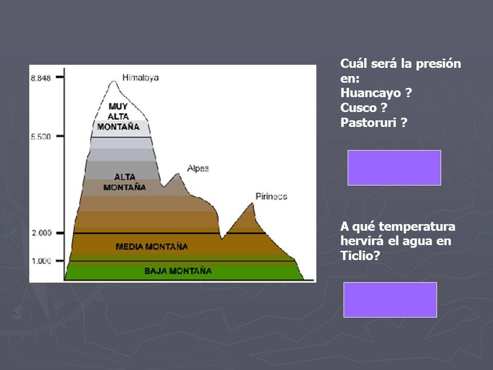 Cuál será la presión en: Huancayo ? Cusco ? Pastoruri ? A qué temperatura hervirá el agua en Ticlio?