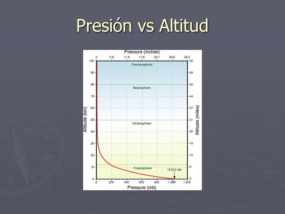 Otros instrumentos: Multímetros Osciloscopio Taquímetro Los multímetros miden : a) Voltaje b) Intensidad c) Amperaje d) Potencia e) Resistencia f) Flujo