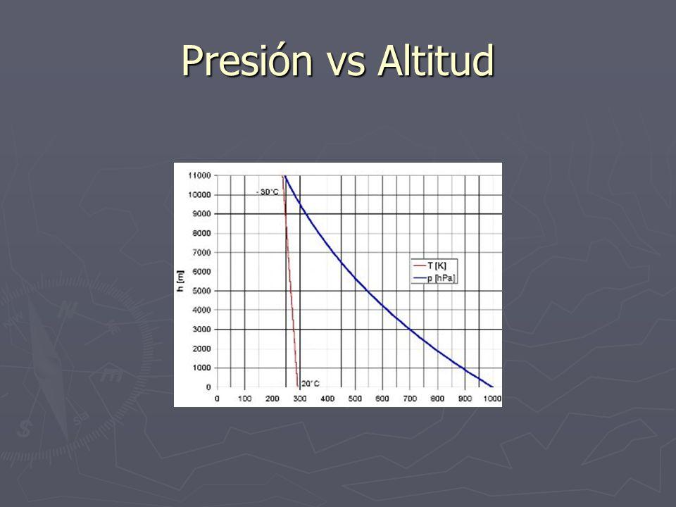 Cómo se mide la presión de una persona ? FORO