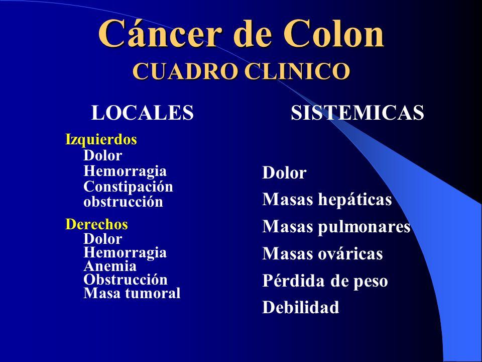 Cáncer de Colon CUADRO CLINICO LOCALES Izquierdos Dolor Hemorragia Constipación obstrucción Derechos Dolor Hemorragia Anemia Obstrucción Masa tumoral