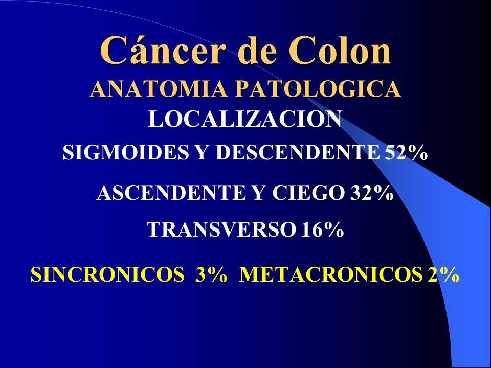 Cáncer de Colon ANATOMIA PATOLOGICA LOCALIZACION SIGMOIDES Y DESCENDENTE 52% ASCENDENTE Y CIEGO 32% TRANSVERSO 16% SINCRONICOS 3% METACRONICOS 2%