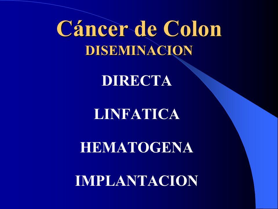 Cáncer de Colon DISEMINACION DIRECTA LINFATICA HEMATOGENA IMPLANTACION