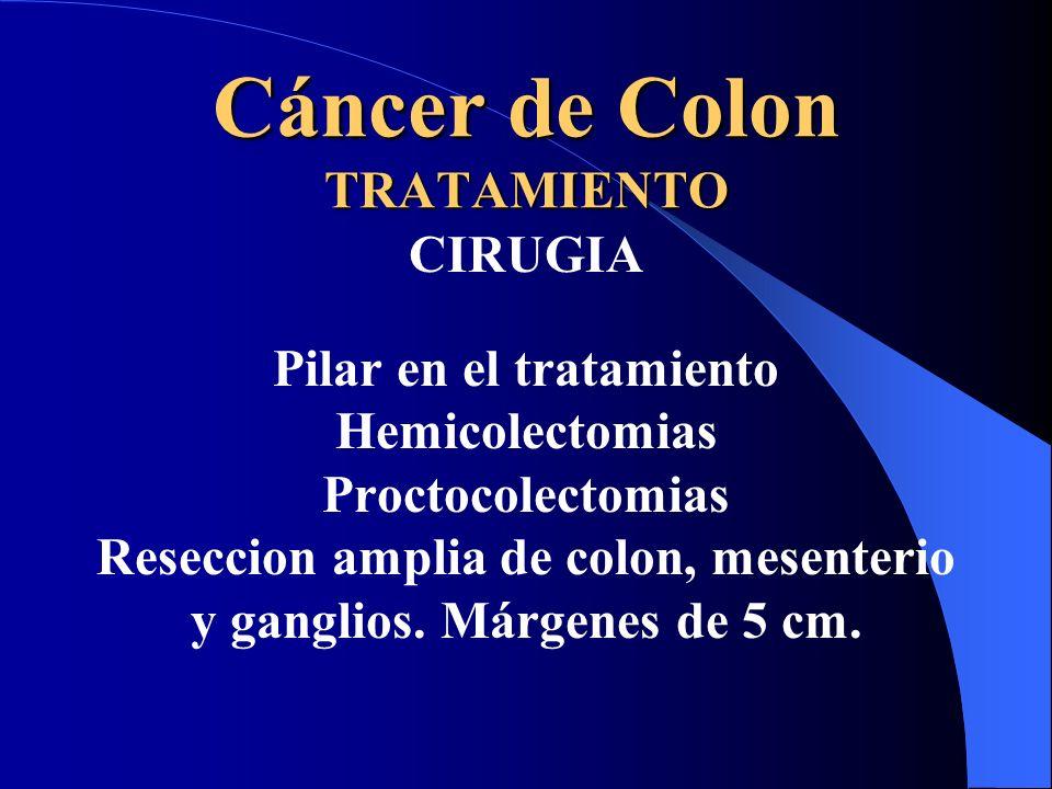 Cáncer de Colon TRATAMIENTO CIRUGIA Pilar en el tratamiento Hemicolectomias Proctocolectomias Reseccion amplia de colon, mesenterio y ganglios. Márgen
