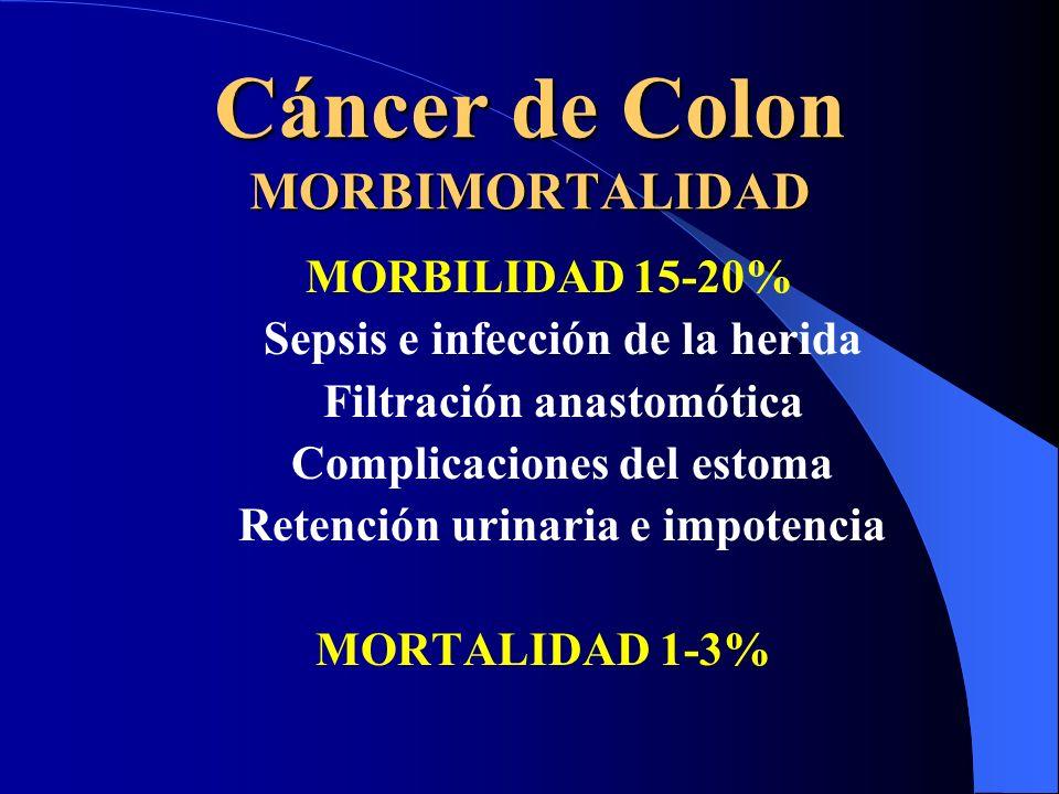 Cáncer de Colon MORBIMORTALIDAD MORBILIDAD 15-20% Sepsis e infección de la herida Filtración anastomótica Complicaciones del estoma Retención urinaria