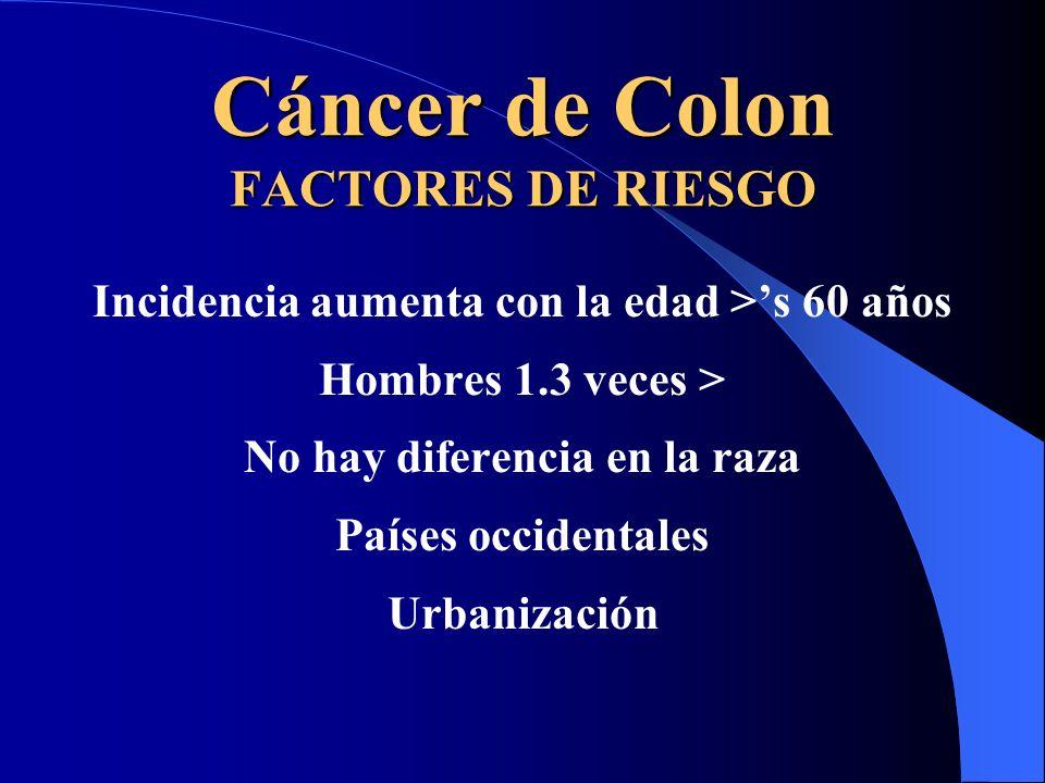 Cáncer de Colon FACTORES DE RIESGO Incidencia aumenta con la edad >s 60 años Hombres 1.3 veces > No hay diferencia en la raza Países occidentales Urba