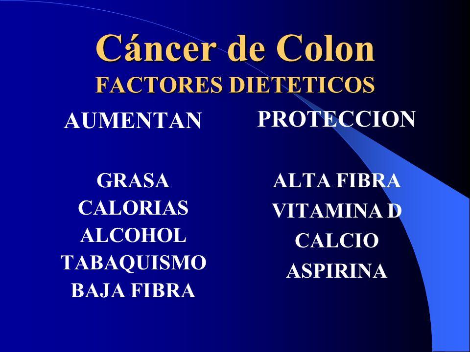 Cáncer de Colon FACTORES DIETETICOS AUMENTAN GRASA CALORIAS ALCOHOL TABAQUISMO BAJA FIBRA PROTECCION ALTA FIBRA VITAMINA D CALCIO ASPIRINA