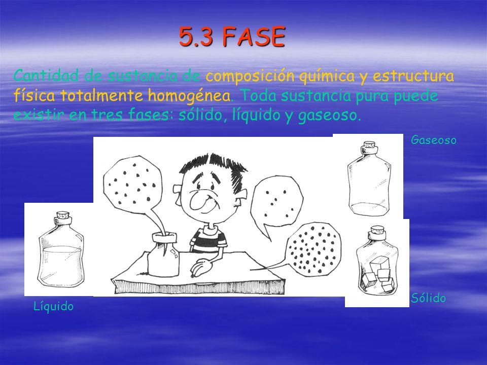5.3 FASE Cantidad de sustancia de composición química y estructura física totalmente homogénea. Toda sustancia pura puede existir en tres fases: sólid