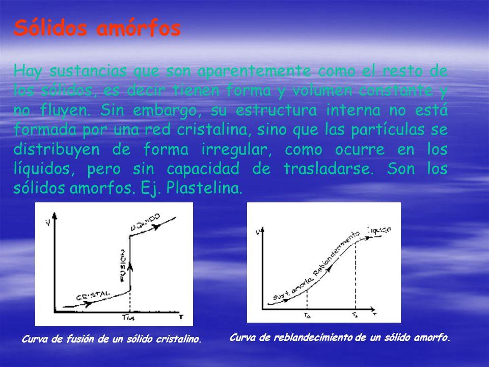 Sólidos amórfos Hay sustancias que son aparentemente como el resto de los sólidos, es decir tienen forma y volumen constante y no fluyen. Sin embargo,