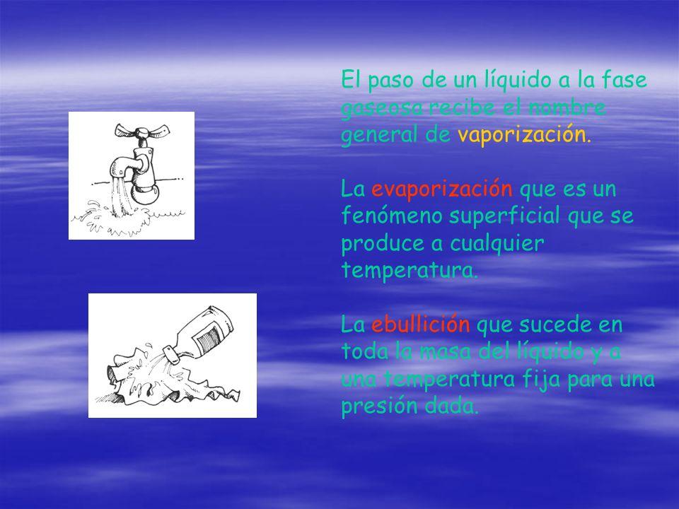 El paso de un líquido a la fase gaseosa recibe el nombre general de vaporización. La evaporización que es un fenómeno superficial que se produce a cua