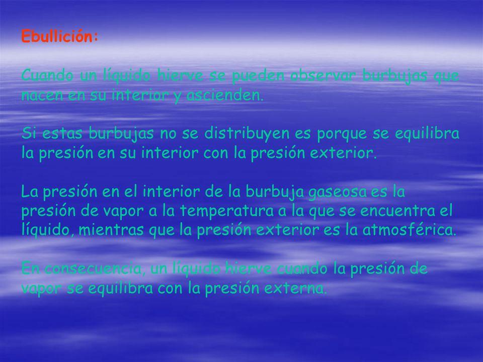 Ebullición: Cuando un líquido hierve se pueden observar burbujas que nacen en su interior y ascienden. Si estas burbujas no se distribuyen es porque s