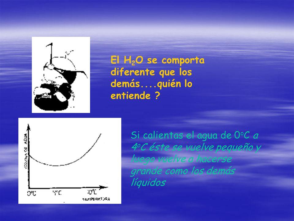 El H 2 O se comporta diferente que los demás....quién lo entiende ? Si calientas el agua de 0 o C a 4 o C éste se vuelve pequeño y luego vuelve a hace