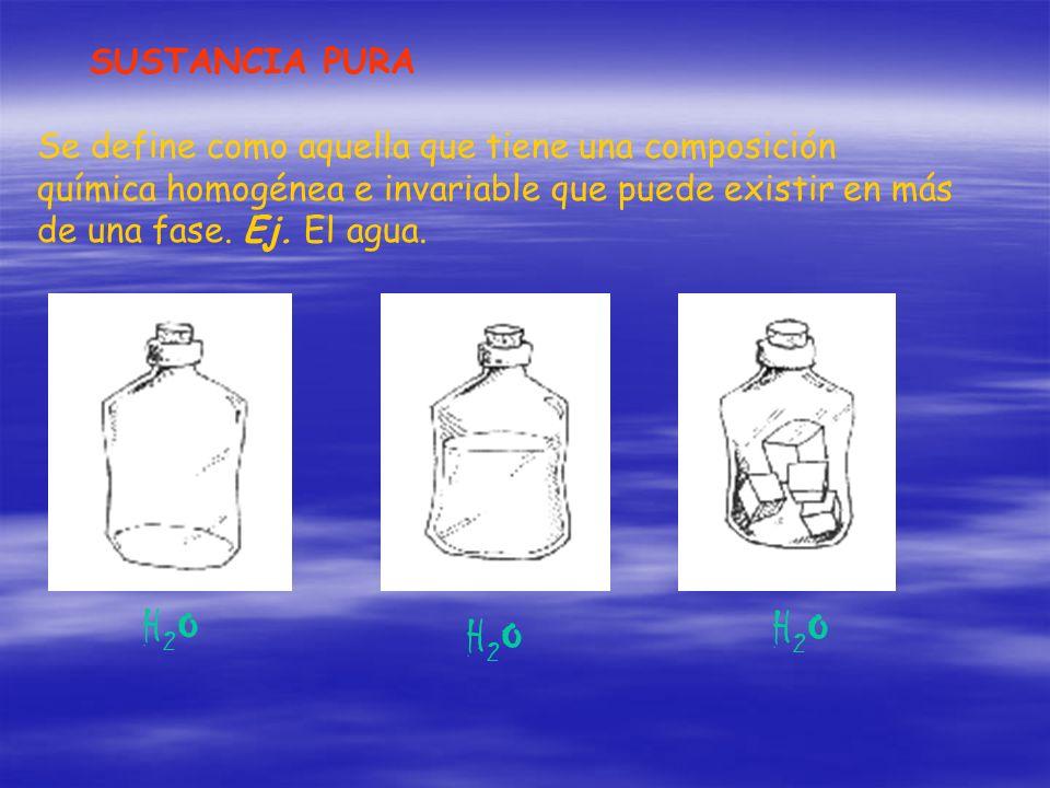 SUSTANCIA PURA Se define como aquella que tiene una composición química homogénea e invariable que puede existir en más de una fase. Ej. El agua. H2OH
