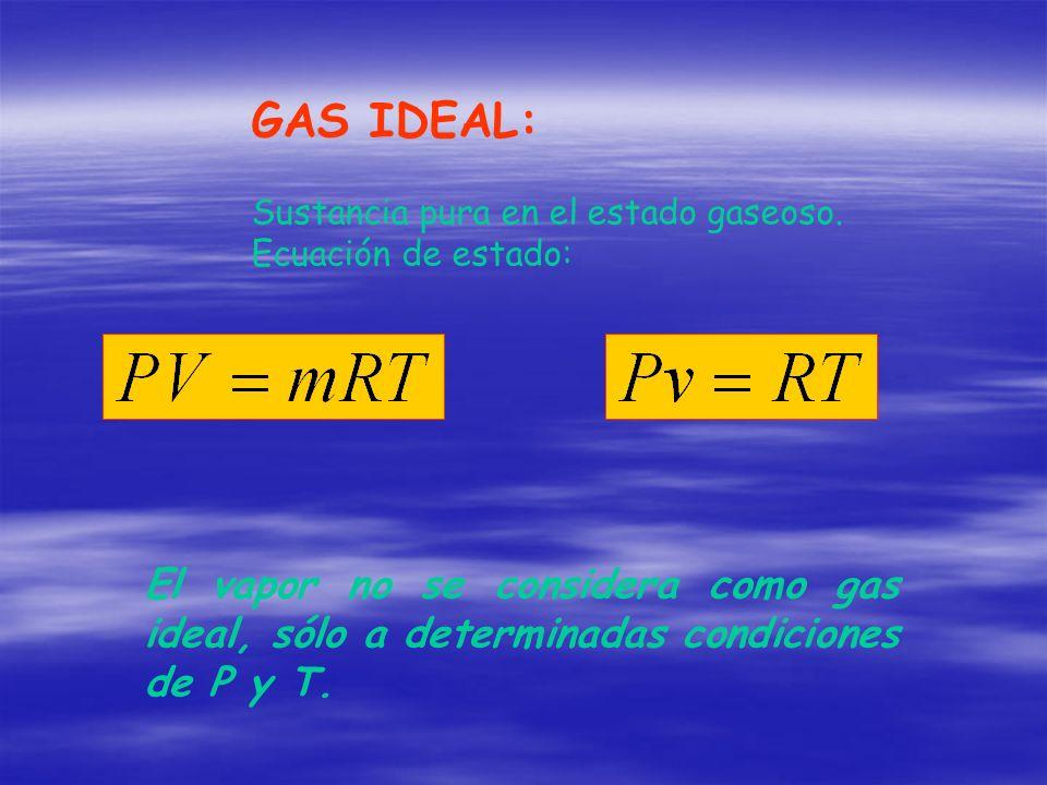 GAS IDEAL: Sustancia pura en el estado gaseoso. Ecuación de estado: El vapor no se considera como gas ideal, sólo a determinadas condiciones de P y T.