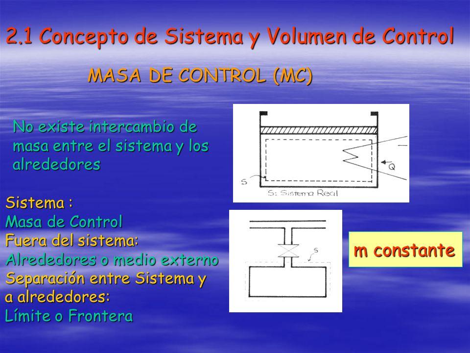 2.1 Concepto de Sistema y Volumen de Control MASA DE CONTROL (MC) No existe intercambio de masa entre el sistema y los alrededores Sistema : Masa de C