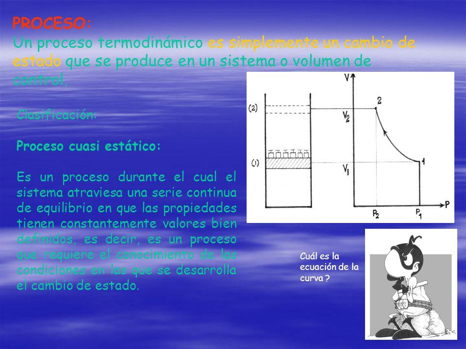 PROCESO: Un proceso termodinámico es simplemente un cambio de estado que se produce en un sistema o volumen de control. Clasificación: Proceso cuasi e