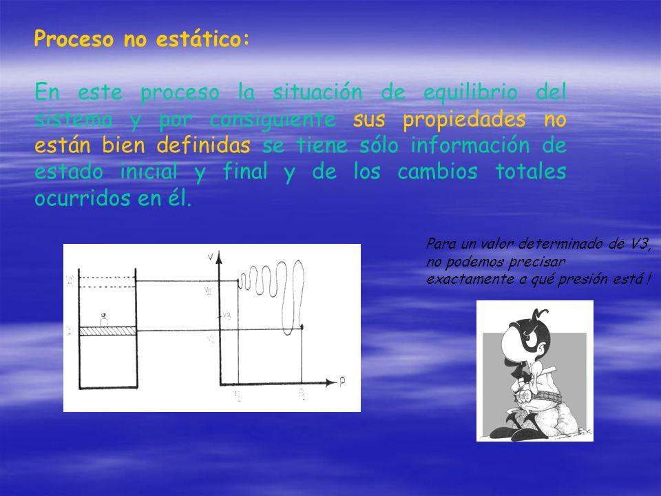 Proceso no estático: En este proceso la situación de equilibrio del sistema y por consiguiente sus propiedades no están bien definidas se tiene sólo i
