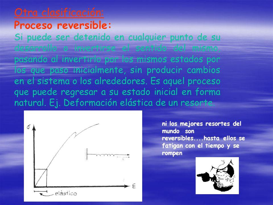 Otra clasificación: Proceso reversible: Si puede ser detenido en cualquier punto de su desarrollo o invertirse el sentido del mismo, pasando al invert