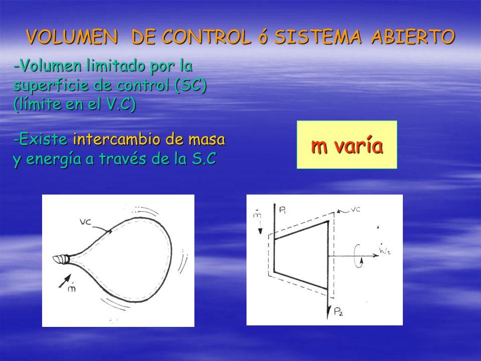 VOLUMEN DE CONTROL ó SISTEMA ABIERTO -Existe intercambio de masa y energía a través de la S.C m varía -Volumen limitado por la superficie de control (