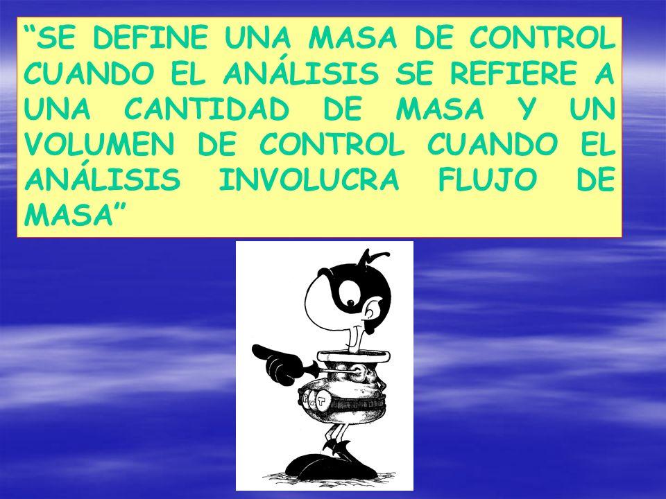 SE DEFINE UNA MASA DE CONTROL CUANDO EL ANÁLISIS SE REFIERE A UNA CANTIDAD DE MASA Y UN VOLUMEN DE CONTROL CUANDO EL ANÁLISIS INVOLUCRA FLUJO DE MASA